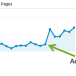 SEO Case Study: 620% Growth by Adding Content to Category Pages