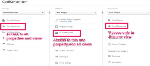 add users to google analytics account
