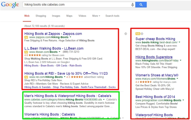 Is Google Sitelinks Search Box Hurting You