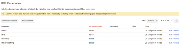 Google Search Console URL Parameters