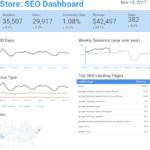 FREE: Google Data Studio Template SEO Dashboard