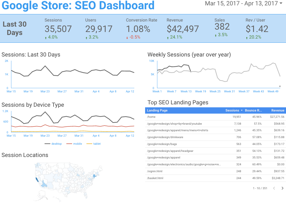 FREE: Google Data Studio Templates: Online Marketing & SEO Dashboards | Geoff Kenyon
