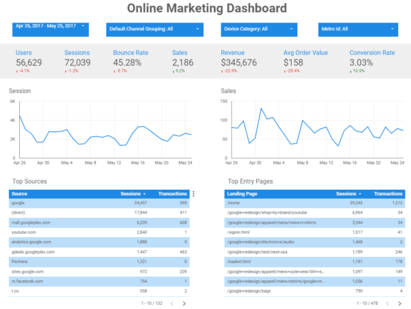 free google data studio templates online marketing seo