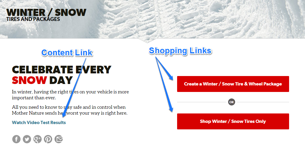 Content on Category Page Example