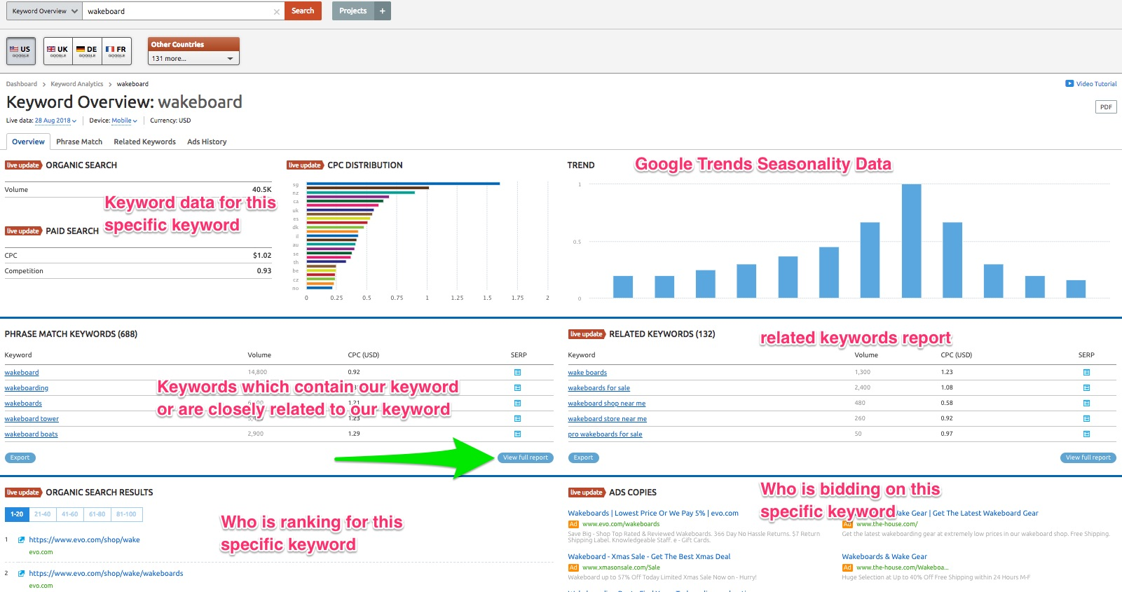 How to do Keyword Research | Geoff Kenyon